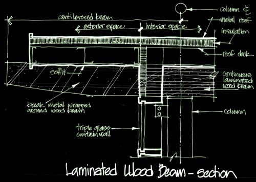 FSB Design Laminated Wood-neg