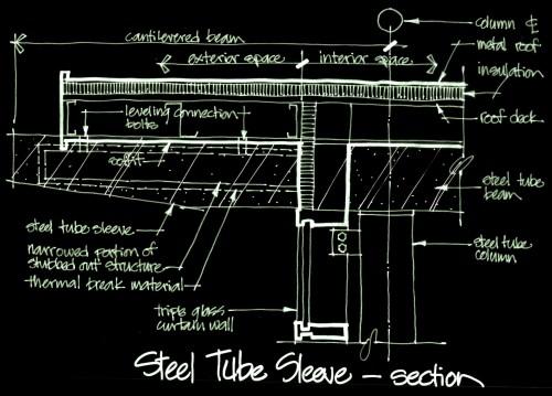FSB Design Steel Tube Sleeve-neg