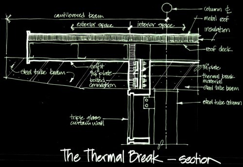 FSB Design: The Thermal Break-neg