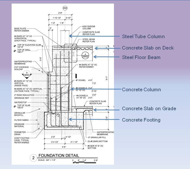 composite steel concrete beam design furniture design rona kitchen cabinets handles rona kitchen cabinets sale