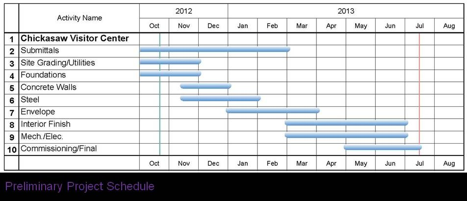 word 2013 project schedule
