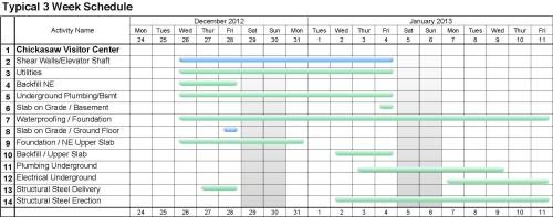 3 Week Schedule 20121224