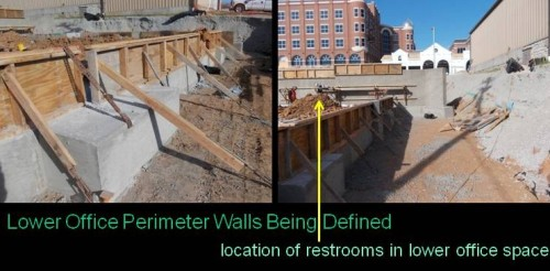 perimeter walls defined