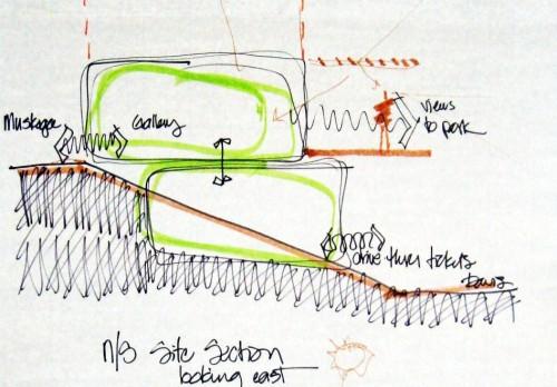 Site Section Diagram