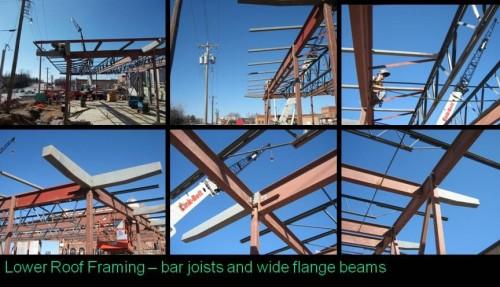 Lower Roof Framing